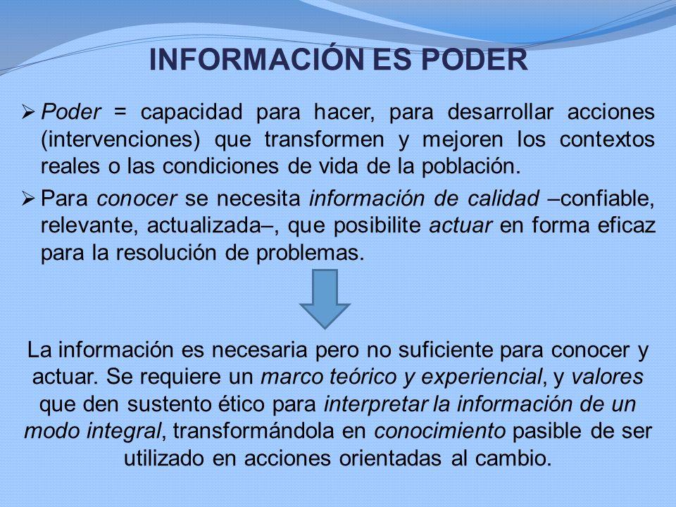 EL PROCESO DE REALIZACIÓN DE UN DIAGNÓSTICO LOCAL REQUIERE INFORMACIÓN CONFIABLE.