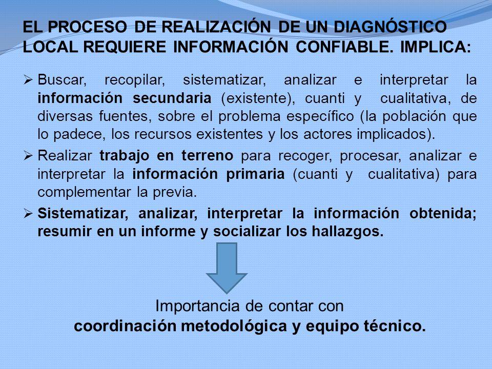EL PROCESO DE REALIZACIÓN DE UN DIAGNÓSTICO LOCAL REQUIERE INFORMACIÓN CONFIABLE. IMPLICA: Buscar, recopilar, sistematizar, analizar e interpretar la