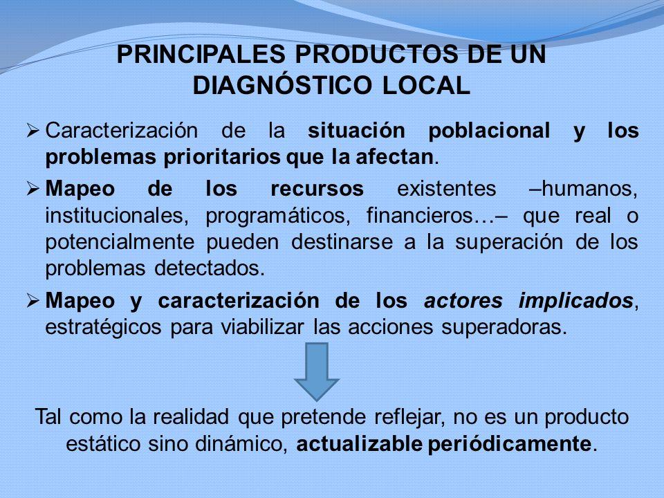 PRINCIPALES PRODUCTOS DE UN DIAGNÓSTICO LOCAL Caracterización de la situación poblacional y los problemas prioritarios que la afectan. Mapeo de los re