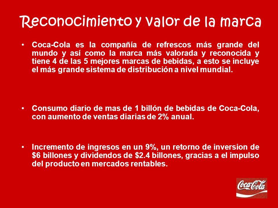 Reconocimiento y valor de la marca Coca-Cola es la compañía de refrescos más grande del mundo y así como la marca más valorada y reconocida y tiene 4 de las 5 mejores marcas de bebidas, a esto se incluye el más grande sistema de distribución a nivel mundial.