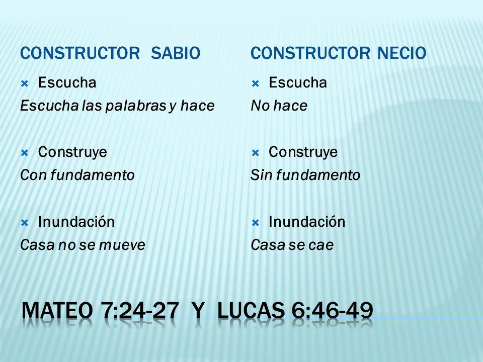 CONSTRUCTOR SABIOCONSTRUCTOR NECIO Escucha Escucha las palabras y hace Construye Con fundamento Inundación Casa no se mueve Escucha No hace Construye
