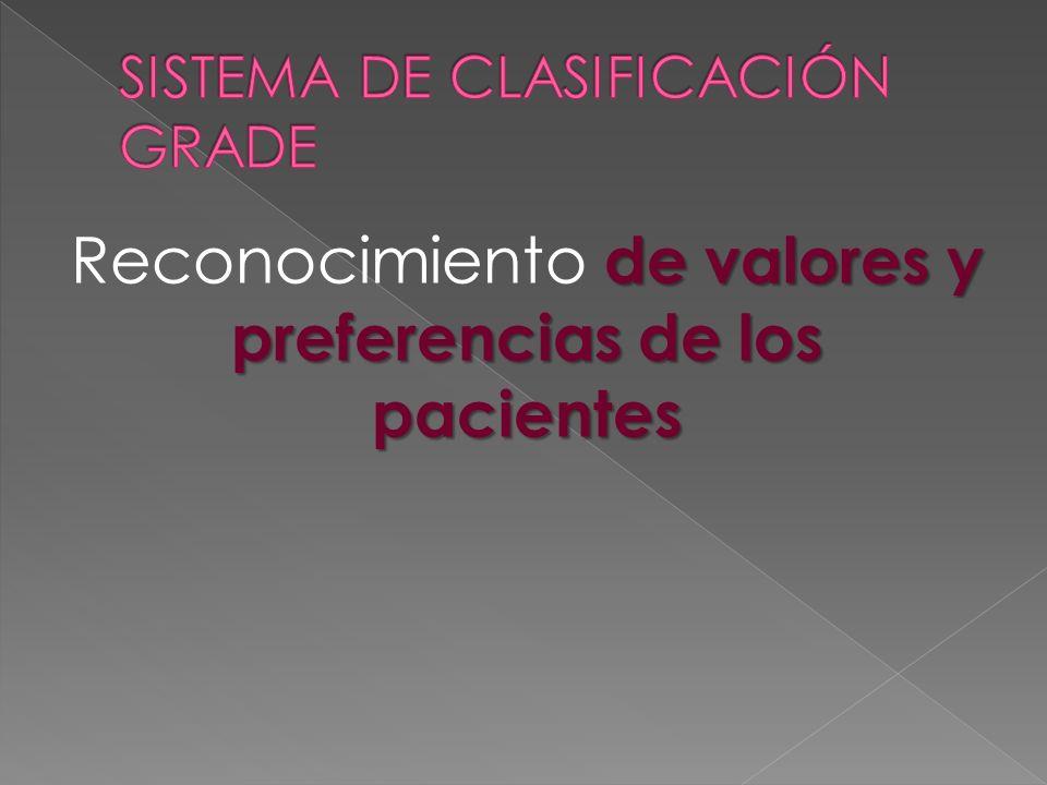 de valores y preferencias de los pacientes Reconocimiento de valores y preferencias de los pacientes