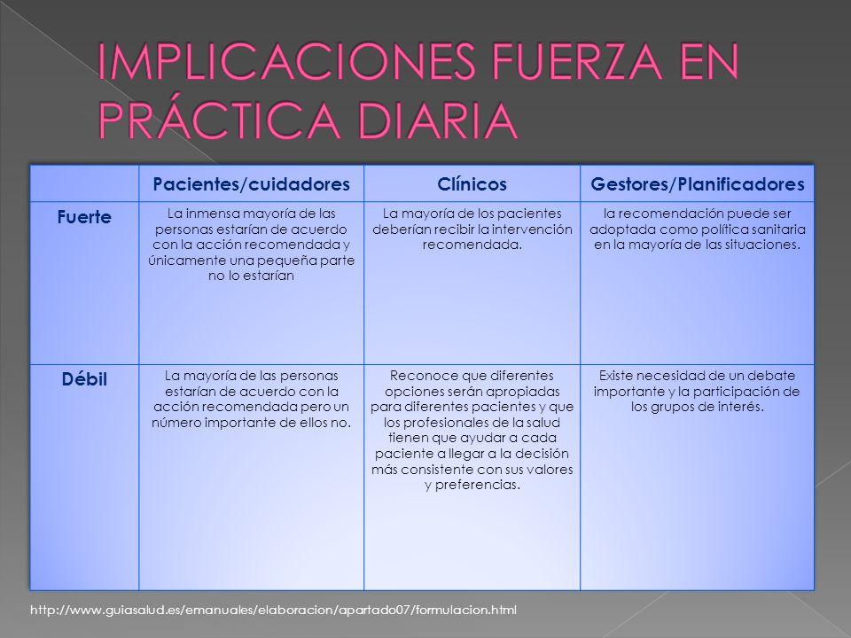 http://www.guiasalud.es/emanuales/elaboracion/apartado07/formulacion.html