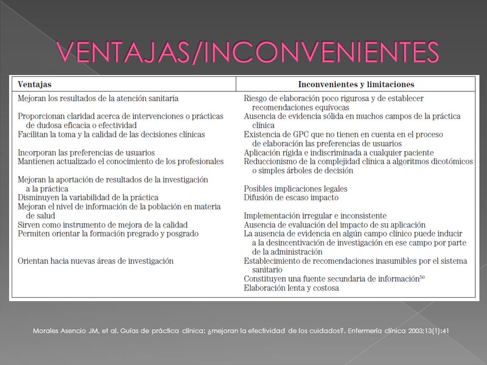Morales Asencio JM, et al. Guías de práctica clínica: ¿mejoran la efectividad de los cuidados .