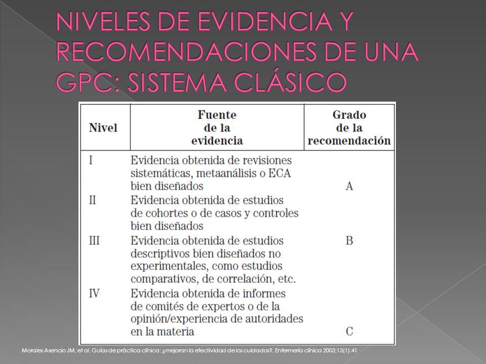 SISTEMA SIGNSISTEMA GRADE 1.Cantidad, calidad y consistencia de la evidencia científica.