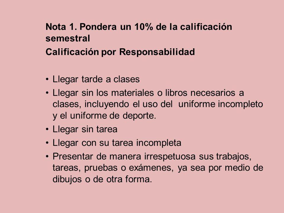 Nota 1. Pondera un 10% de la calificación semestral Calificación por Responsabilidad Llegar tarde a clases Llegar sin los materiales o libros necesari