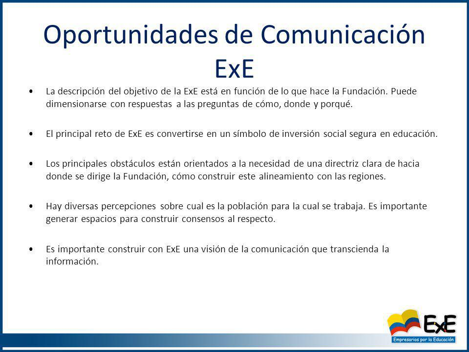 Oportunidades de Comunicación ExE ExE entiende la importancia de generar opinión pública y por tanto es fundamental incidir en las columnas de opinión.