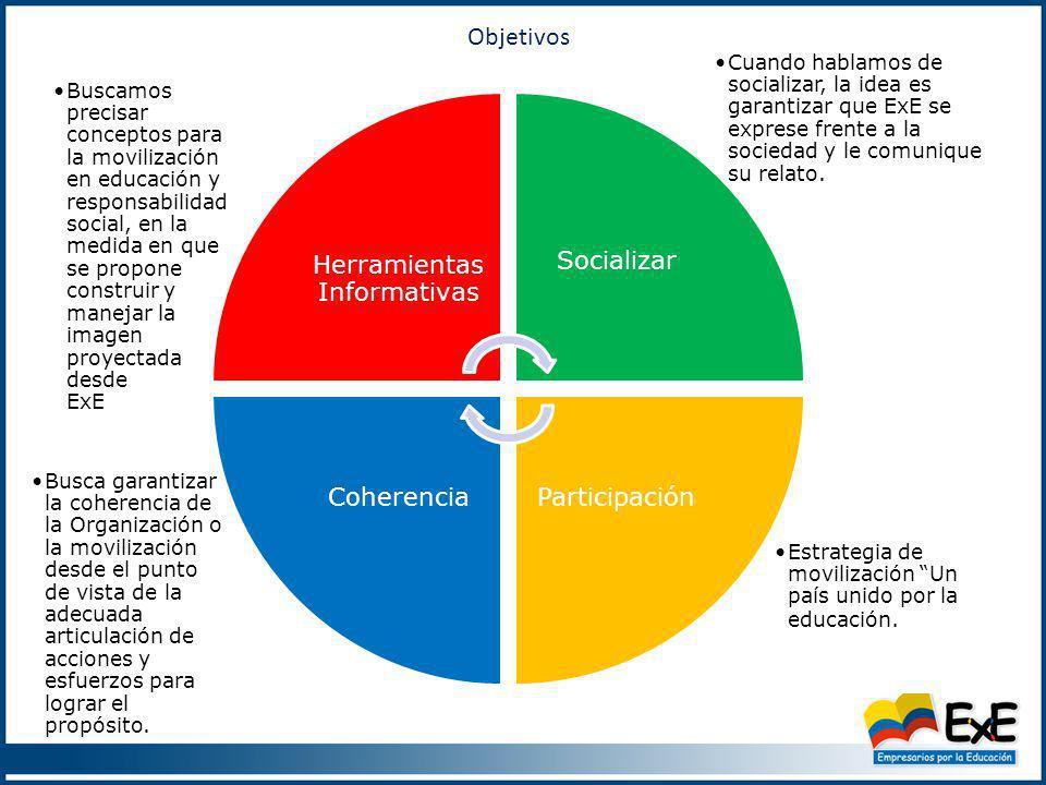 Estrategia de movilización Un país unido por la educación.