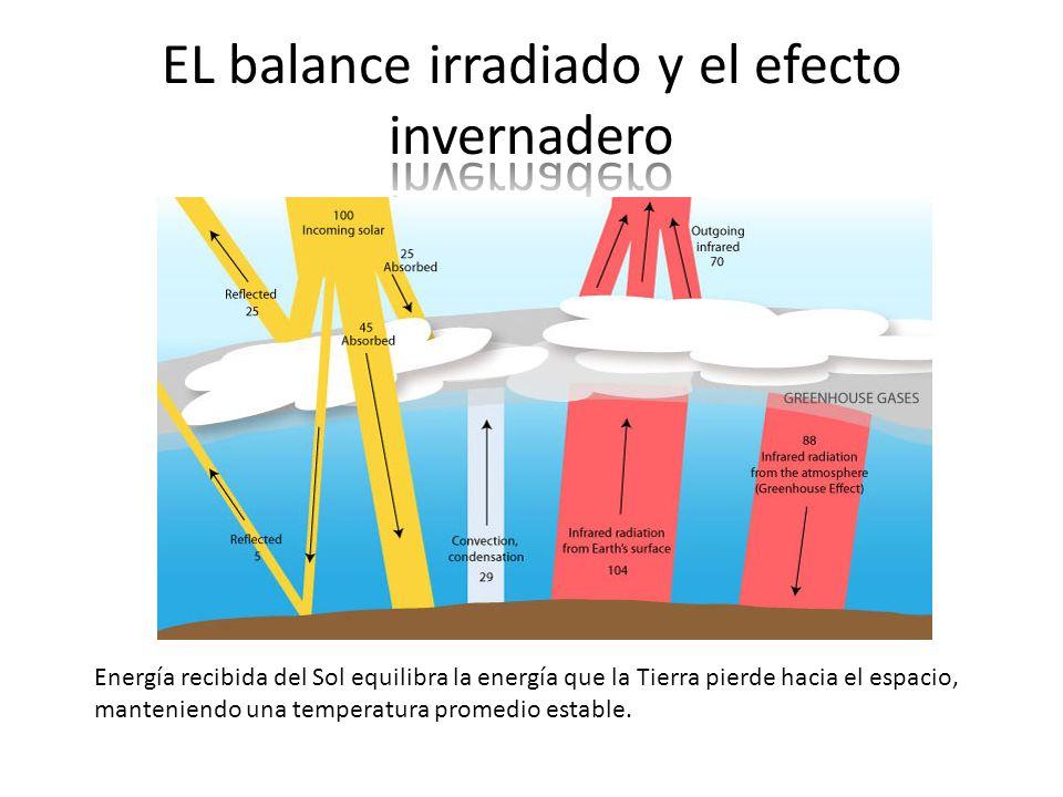 Energía recibida del Sol equilibra la energía que la Tierra pierde hacia el espacio, manteniendo una temperatura promedio estable.