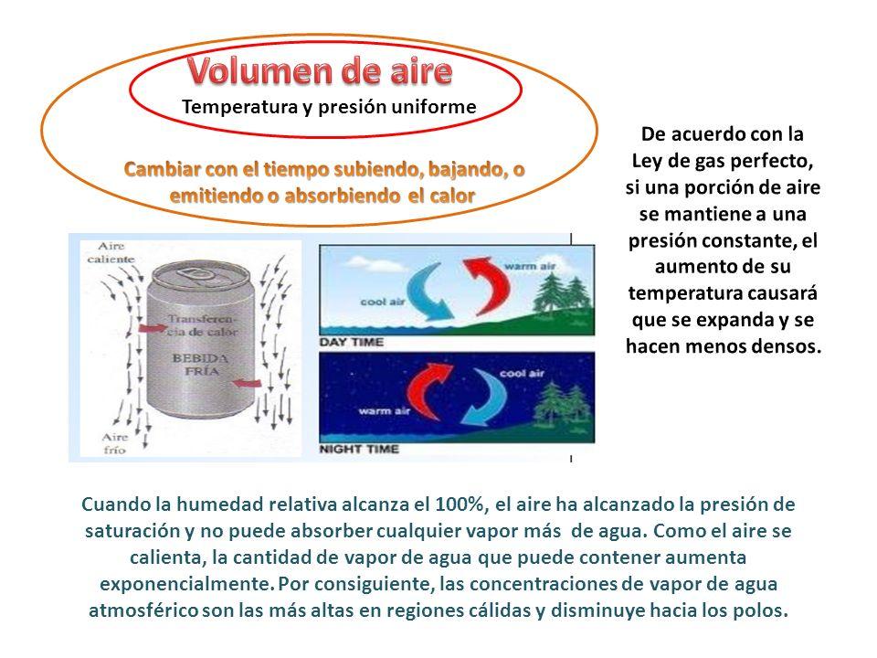 Temperatura y presión uniforme Cuando la humedad relativa alcanza el 100%, el aire ha alcanzado la presión de saturación y no puede absorber cualquier