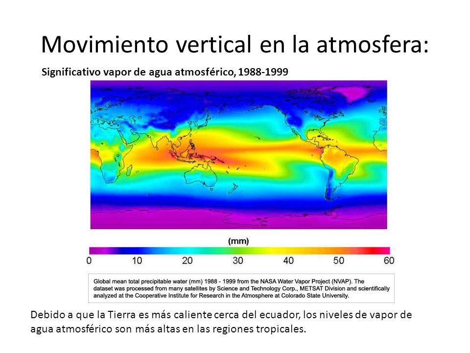 Movimiento vertical en la atmosfera: Significativo vapor de agua atmosférico, 1988-1999 Debido a que la Tierra es más caliente cerca del ecuador, los