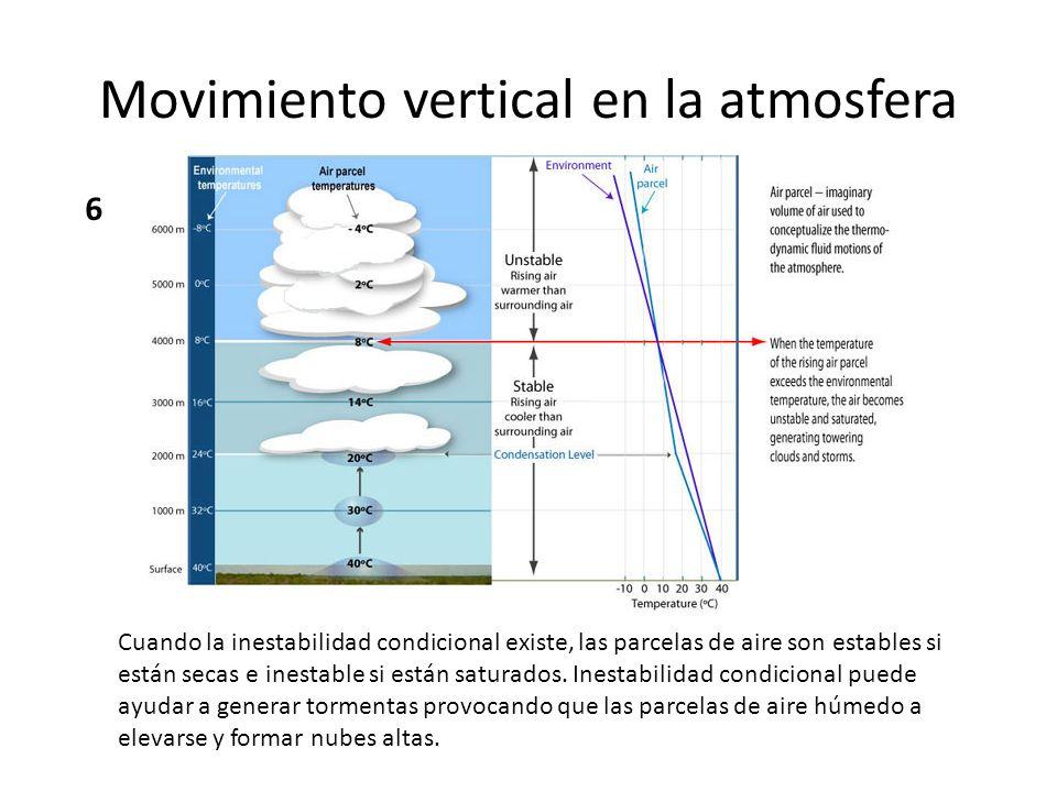 Movimiento vertical en la atmosfera Cuando la inestabilidad condicional existe, las parcelas de aire son estables si están secas e inestable si están