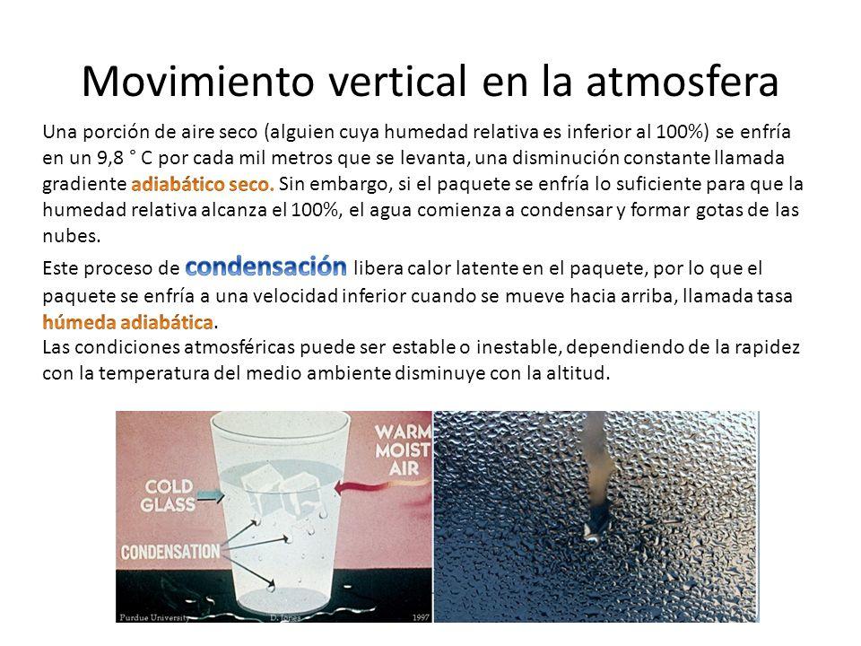 Movimiento vertical en la atmosfera