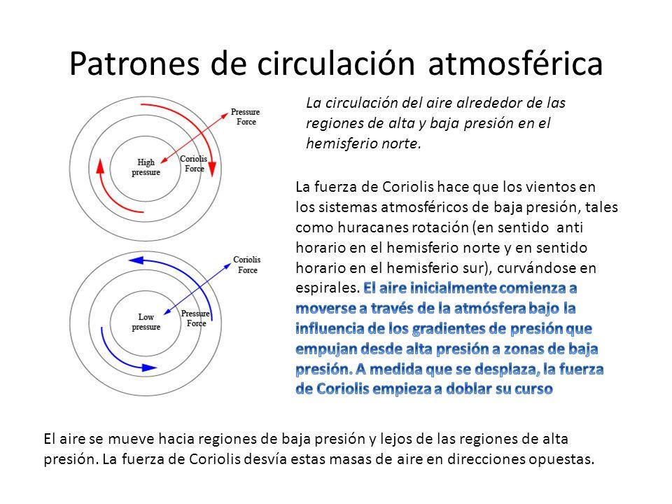Patrones de circulación atmosférica La circulación del aire alrededor de las regiones de alta y baja presión en el hemisferio norte. El aire se mueve