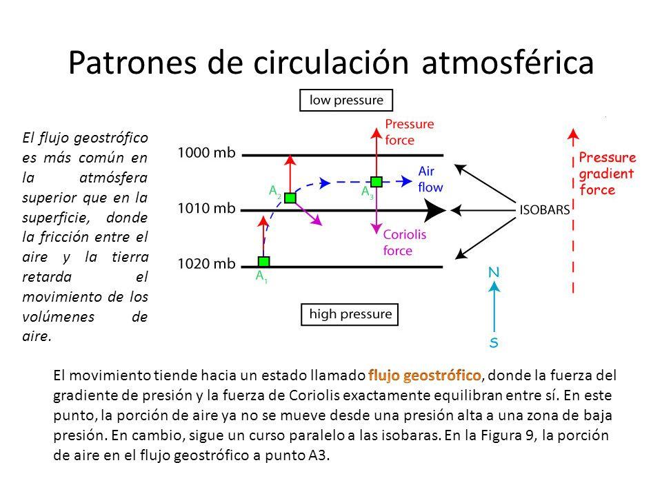 Patrones de circulación atmosférica El flujo geostrófico es más común en la atmósfera superior que en la superficie, donde la fricción entre el aire y