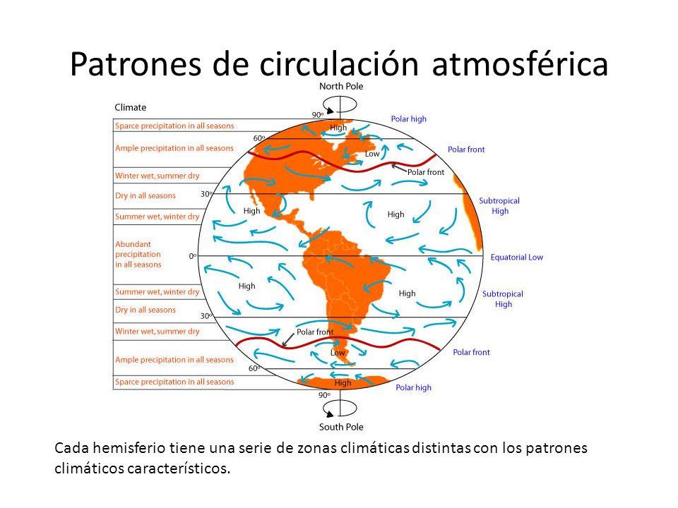 Patrones de circulación atmosférica Cada hemisferio tiene una serie de zonas climáticas distintas con los patrones climáticos característicos.