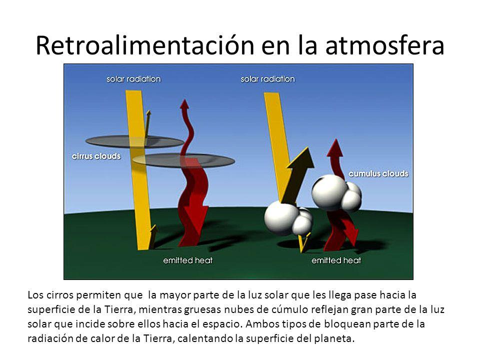 Retroalimentación en la atmosfera Los cirros permiten que la mayor parte de la luz solar que les llega pase hacia la superficie de la Tierra, mientras