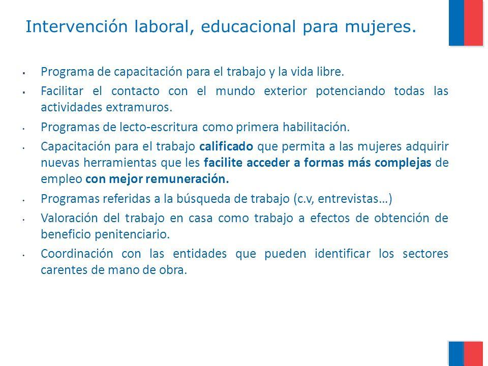 Intervención laboral, educacional para mujeres. Programa de capacitación para el trabajo y la vida libre. Facilitar el contacto con el mundo exterior