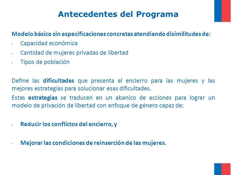 Antecedentes del Programa Modelo básico sin especificaciones concretas atendiendo disimilitudes de: Capacidad económica Cantidad de mujeres privadas d