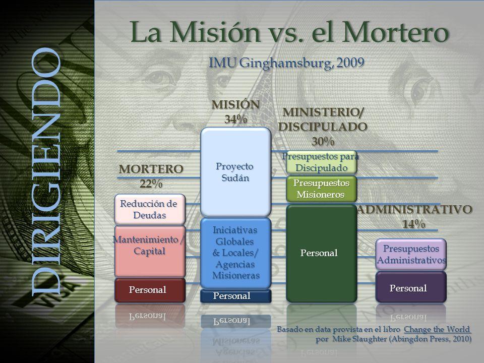 La Misión vs. el MorteroLa Misión vs. el Mortero MORTERO22% MISIÓN34% MINISTERIO/DISCIPULADO30% ADMINISTRATIVO14% IMU Ginghamsburg, 2009 Basado en dat