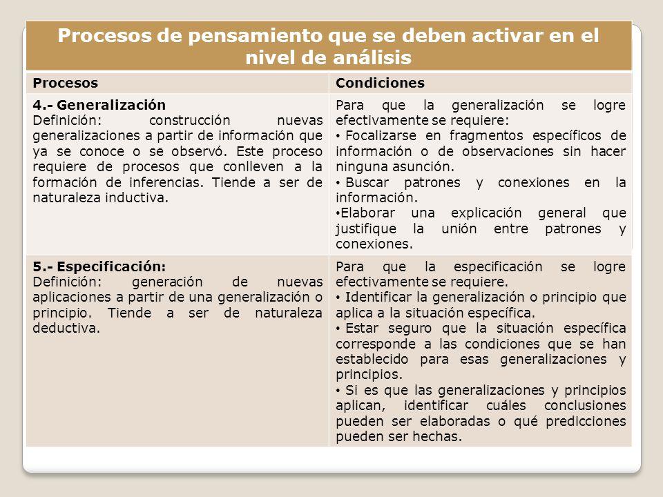 Procesos de pensamiento que se deben activar en el nivel de análisis ProcesosCondiciones 4.- Generalización Definición: construcción nuevas generalizaciones a partir de información que ya se conoce o se observó.
