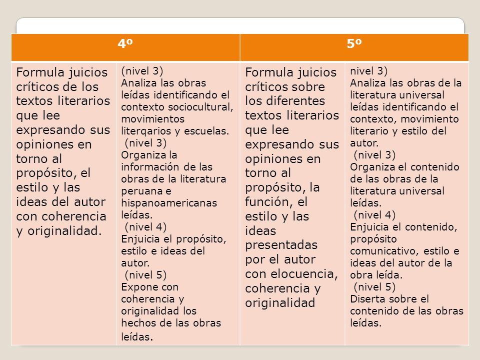 4º5º Formula juicios críticos de los textos literarios que lee expresando sus opiniones en torno al propósito, el estilo y las ideas del autor con coherencia y originalidad.