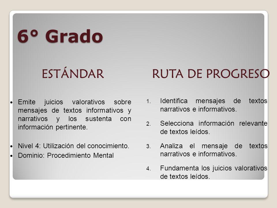 6° Grado ESTÁNDAR RUTA DE PROGRESO Emite juicios valorativos sobre mensajes de textos informativos y narrativos y los sustenta con información pertinente.