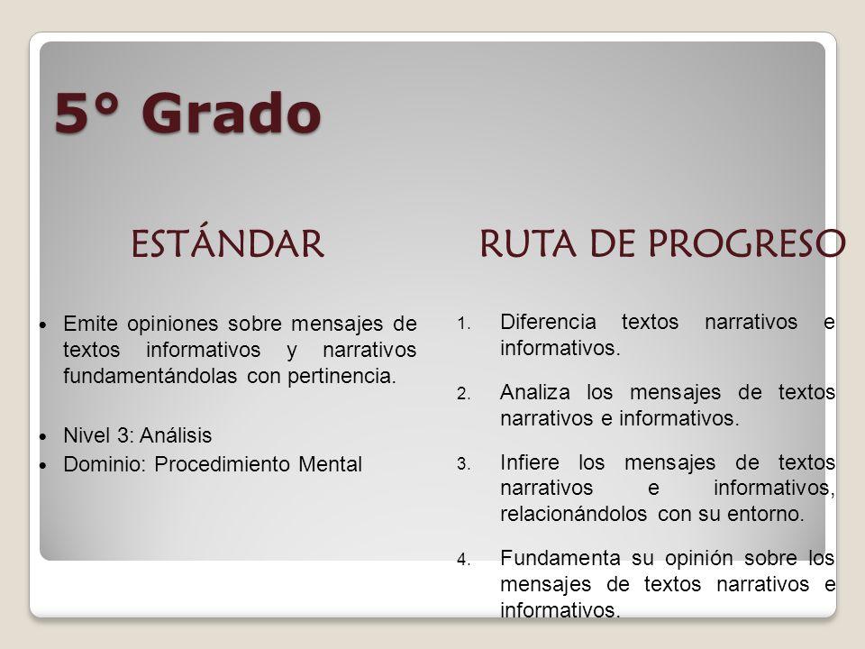 5° Grado ESTÁNDAR RUTA DE PROGRESO Emite opiniones sobre mensajes de textos informativos y narrativos fundamentándolas con pertinencia.