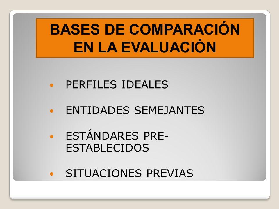 PERFILES IDEALES ENTIDADES SEMEJANTES ESTÁNDARES PRE- ESTABLECIDOS SITUACIONES PREVIAS BASES DE COMPARACIÓN EN LA EVALUACIÓN