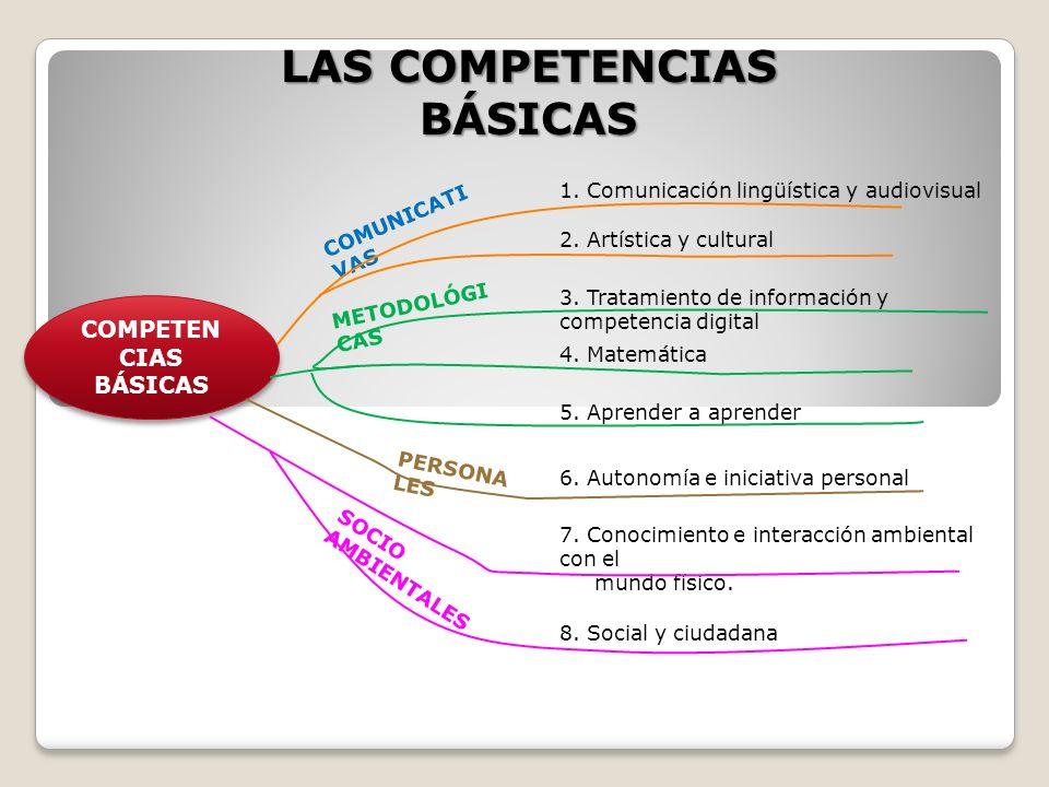 LAS COMPETENCIAS BÁSICAS COMPETEN CIAS BÁSICAS COMPETEN CIAS BÁSICAS 1.