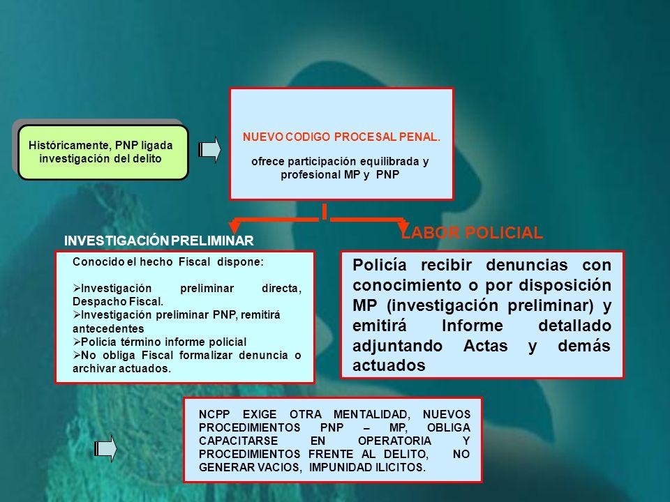 PLANEAMIENTO DE LA INVESTIGACION (ART.65.3). CUANDO EL FISCAL ORDENE LA INVESTIGACION POLICIAL, ENTRE OTRAS INDICACIONES, PRECISARA SU OBJETO Y, DE SE