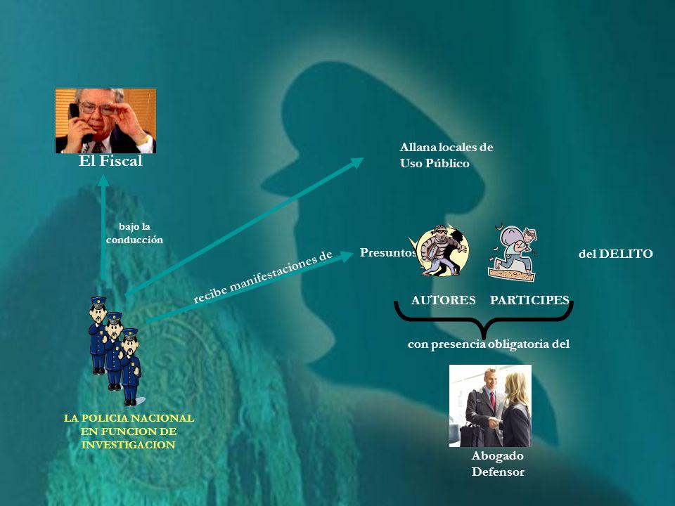 DILIGENCIAS PRELIMINARES LA POLICÍA, BAJO LA DIRECCIÓN DEL FISCAL PUEDE REALIZAR DILIGENCIAS PRELIMINARES DE INVESTIGACIÓN PARA DETERMINAR SI EL FISCA