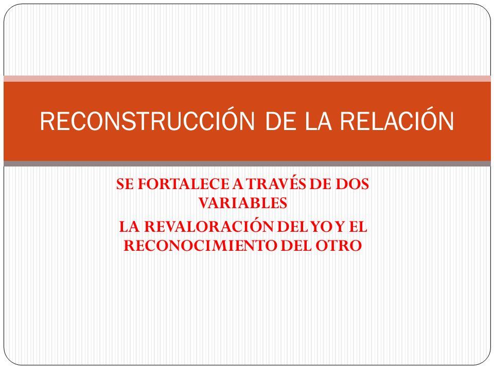 SE FORTALECE A TRAVÉS DE DOS VARIABLES LA REVALORACIÓN DEL YO Y EL RECONOCIMIENTO DEL OTRO RECONSTRUCCIÓN DE LA RELACIÓN