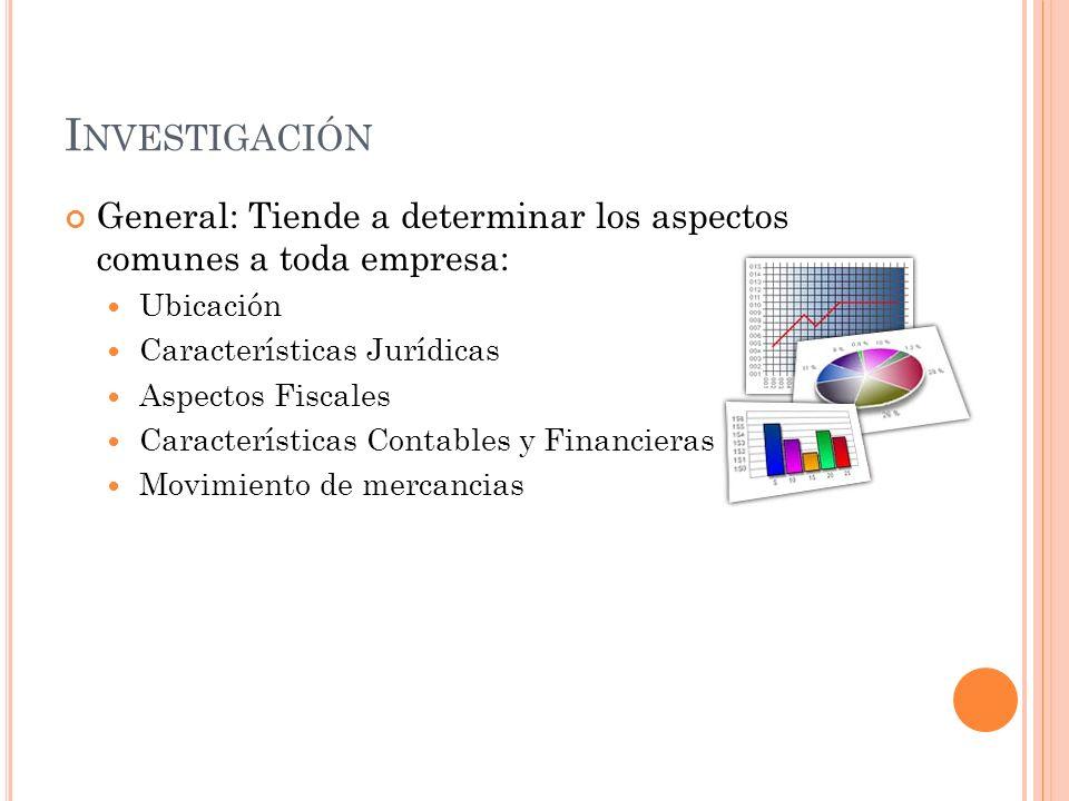 I NVESTIGACIÓN General: Tiende a determinar los aspectos comunes a toda empresa: Ubicación Características Jurídicas Aspectos Fiscales Características