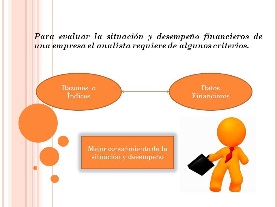 Para evaluar la situación y desempeño financieros de una empresa el analista requiere de algunos criterios. Razones o Índices Datos Financieros Mejor