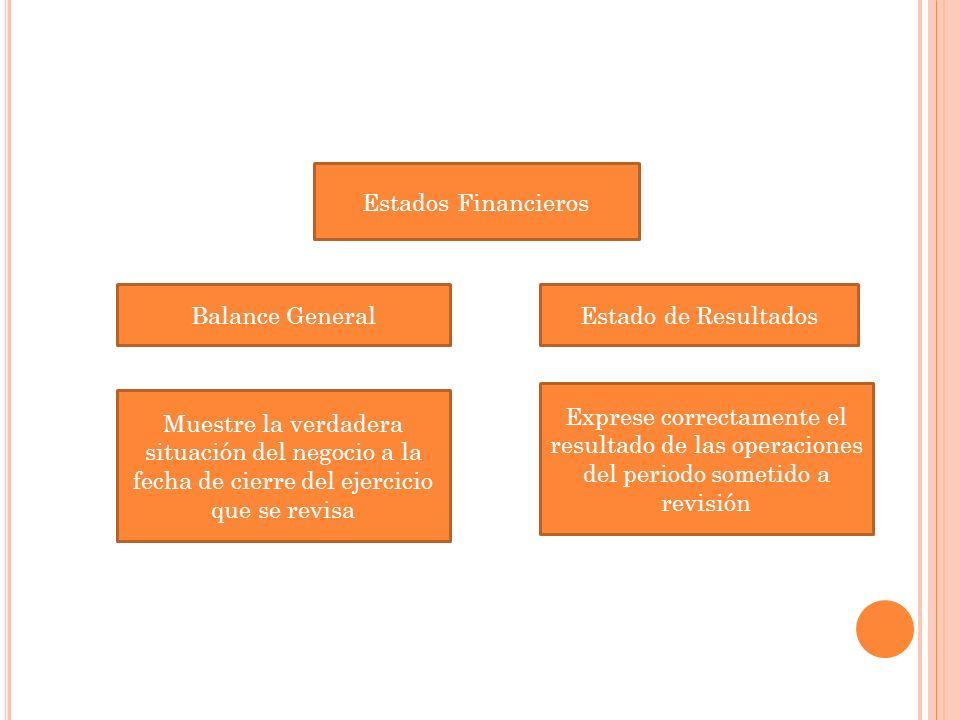 Estados Financieros Balance GeneralEstado de Resultados Muestre la verdadera situación del negocio a la fecha de cierre del ejercicio que se revisa Ex