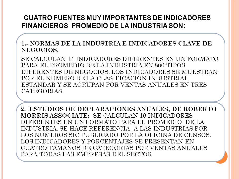 CUATRO FUENTES MUY IMPORTANTES DE INDICADORES FINANCIEROS PROMEDIO DE LA INDUSTRIA SON: 1.- NORMAS DE LA INDUSTRIA E INDICADORES CLAVE DE NEGOCIOS. SE