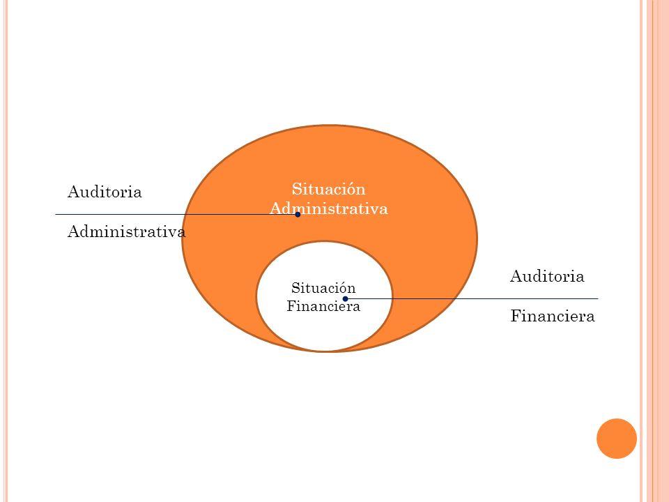 Situación Administrativa Situación Financiera Auditoria Financiera Auditoria Administrativa
