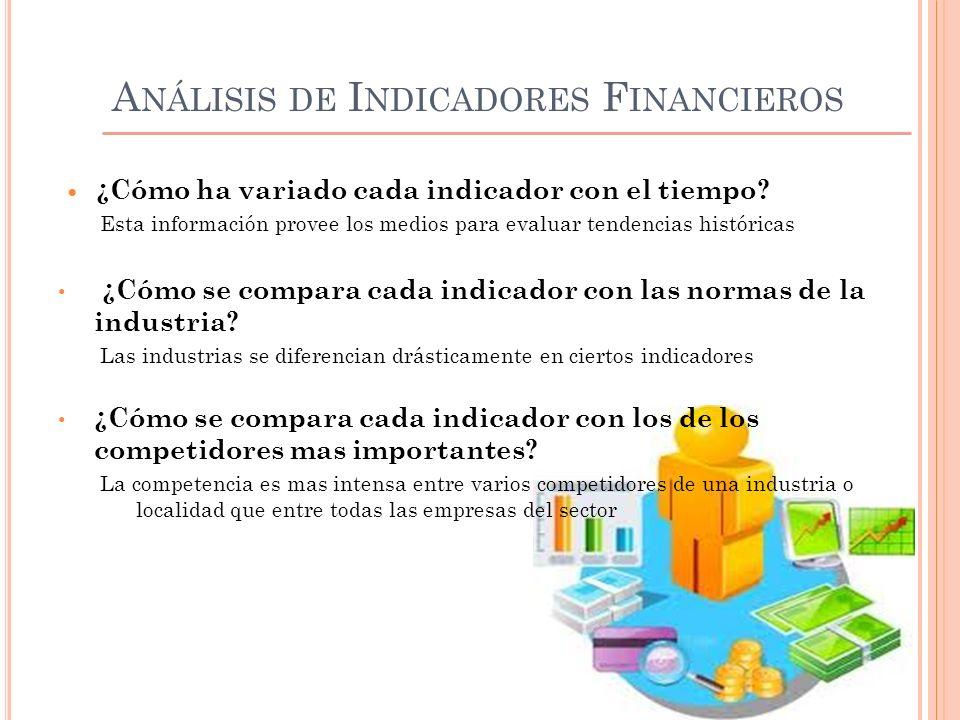 A NÁLISIS DE I NDICADORES F INANCIEROS ¿Cómo ha variado cada indicador con el tiempo? Esta información provee los medios para evaluar tendencias histó