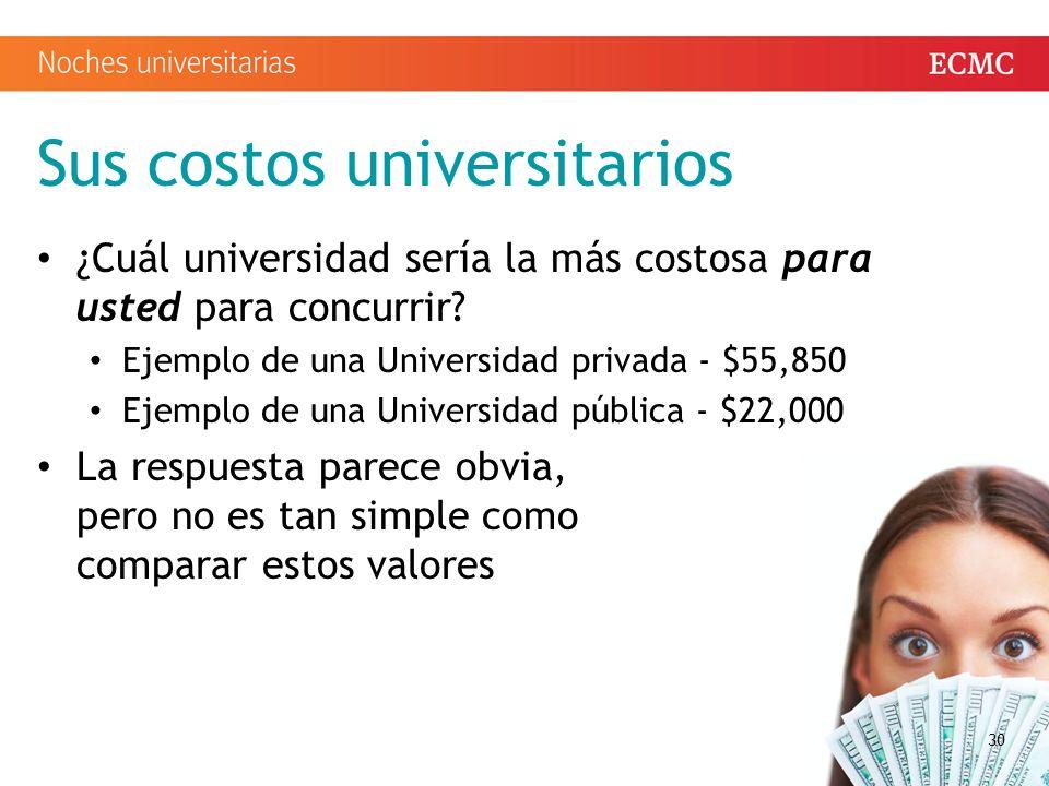 Sus costos universitarios ¿Cuál universidad sería la más costosa para usted para concurrir.