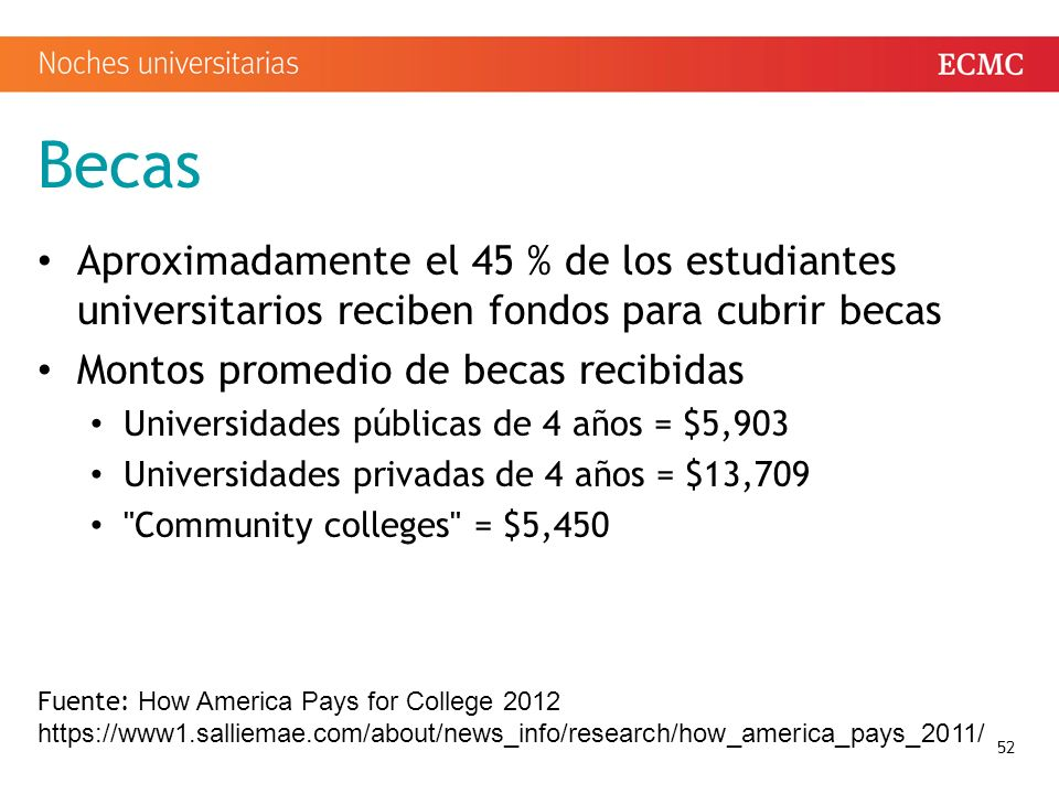 Becas Aproximadamente el 45 % de los estudiantes universitarios reciben fondos para cubrir becas Montos promedio de becas recibidas Universidades públicas de 4 años = $5,903 Universidades privadas de 4 años = $13,709 Community colleges = $5,450 52 Fuente: How America Pays for College 2012 https://www1.salliemae.com/about/news_info/research/how_america_pays_2011/