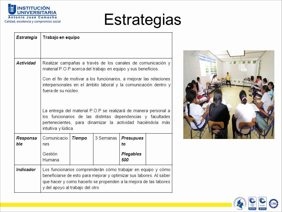 Estrategias EstrategiaTrabajo en equipo Actividad Realizar campañas a través de los canales de comunicación y material P.O.P acerca del trabajo en equipo y sus beneficios.