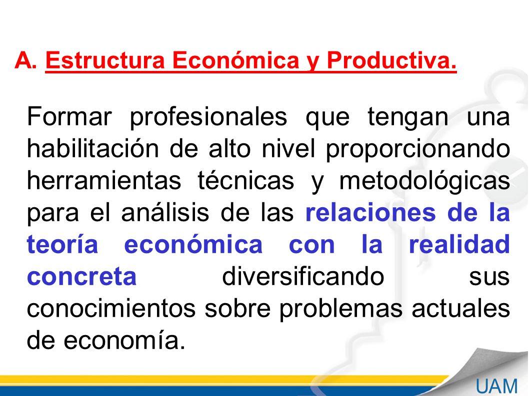 UNIVERSIDAD AUTÓNOMA DE MANIZALES DIRECCIÓN ACADÉMICA Septiembre - 2011 A. Estructura Económica y Productiva. Formar profesionales que tengan una habi