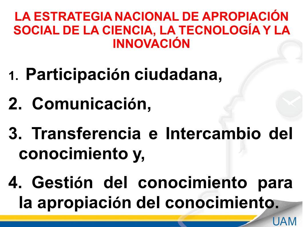 1. Participaci ó n ciudadana, 2. Comunicaci ó n, 3. Transferencia e Intercambio del conocimiento y, 4. Gesti ó n del conocimiento para la apropiaci ó