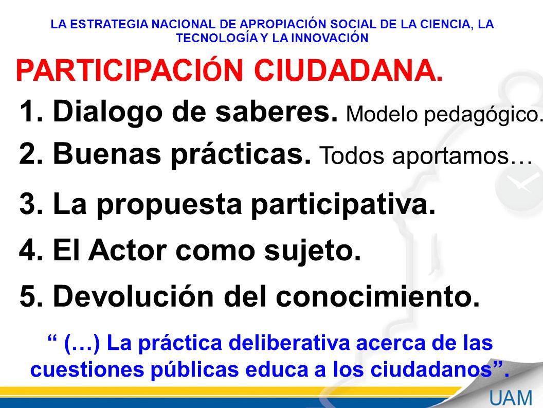 PARTICIPACI Ó N CIUDADANA. LA ESTRATEGIA NACIONAL DE APROPIACIÓN SOCIAL DE LA CIENCIA, LA TECNOLOGÍA Y LA INNOVACIÓN 1. Dialogo de saberes. Modelo ped