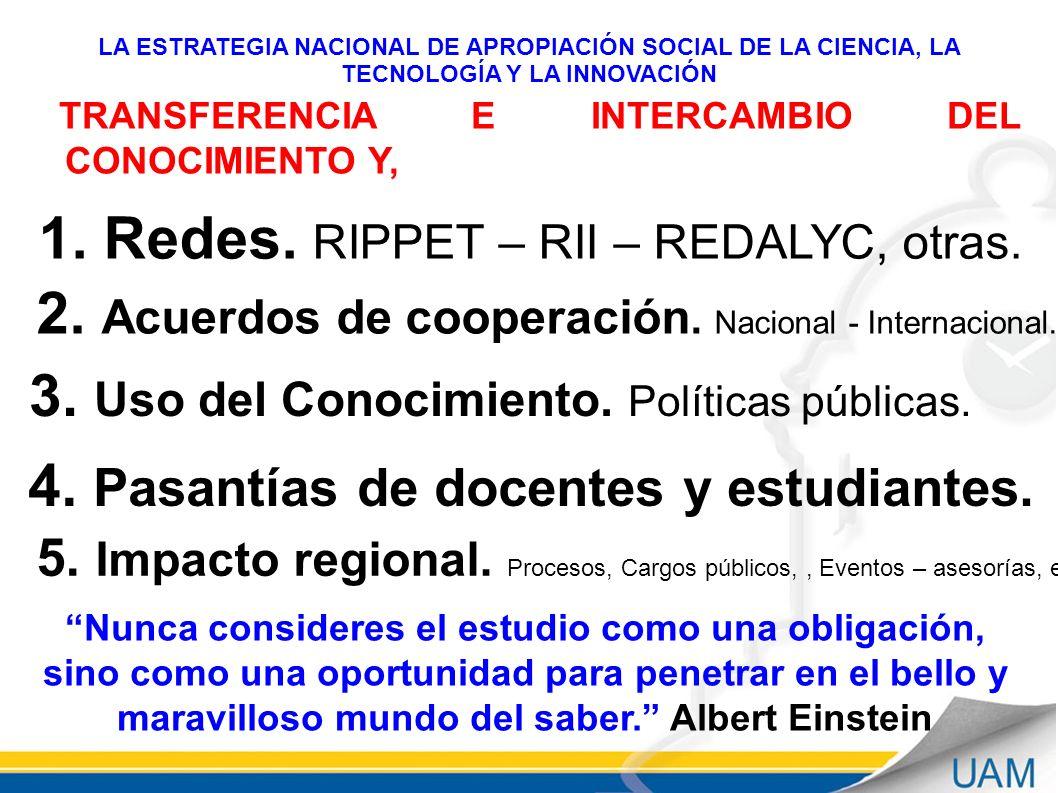 TRANSFERENCIA E INTERCAMBIO DEL CONOCIMIENTO Y, LA ESTRATEGIA NACIONAL DE APROPIACIÓN SOCIAL DE LA CIENCIA, LA TECNOLOGÍA Y LA INNOVACIÓN 1. Redes. RI
