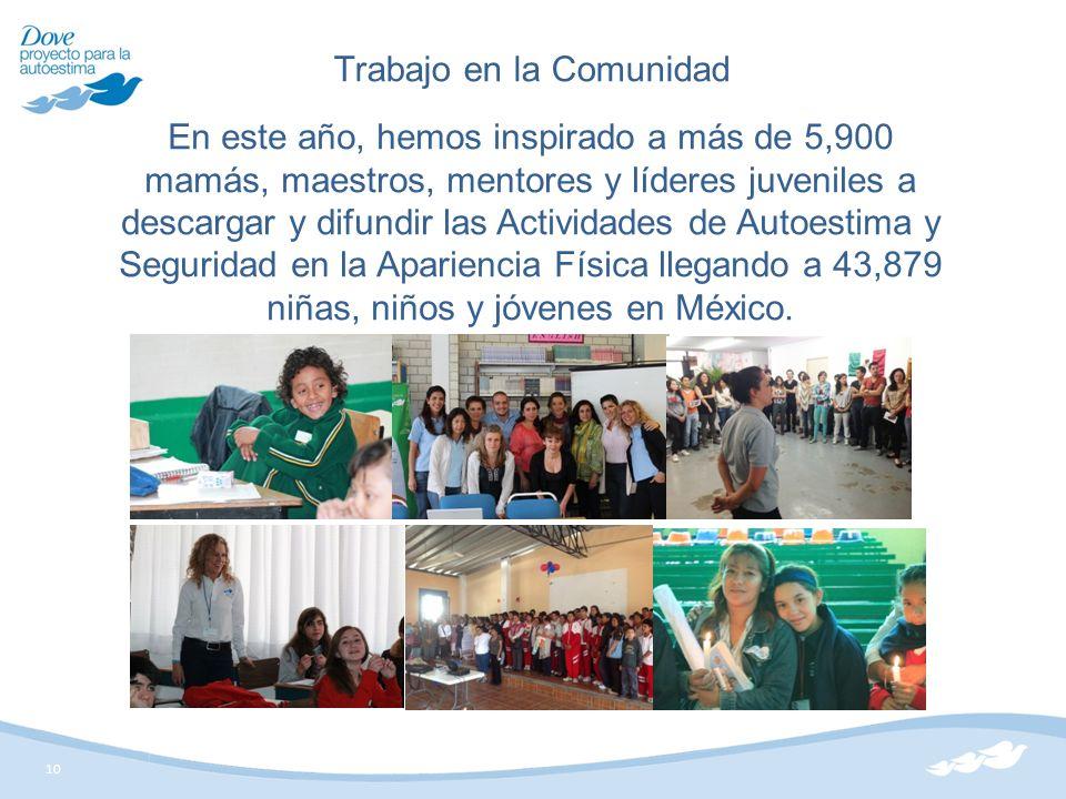 10 En este año, hemos inspirado a más de 5,900 mamás, maestros, mentores y líderes juveniles a descargar y difundir las Actividades de Autoestima y Seguridad en la Apariencia Física llegando a 43,879 niñas, niños y jóvenes en México.