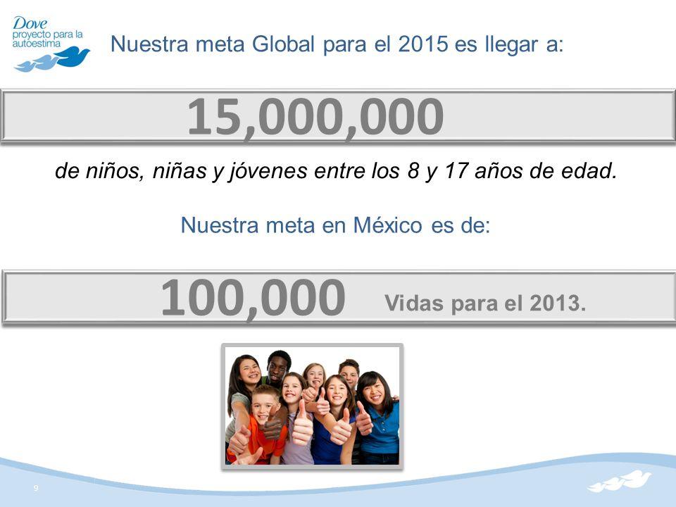9 15,000,000 de niños, niñas y jóvenes entre los 8 y 17 años de edad. 100,000 Nuestra meta en México es de: Vidas para el 2013. Nuestra meta Global pa
