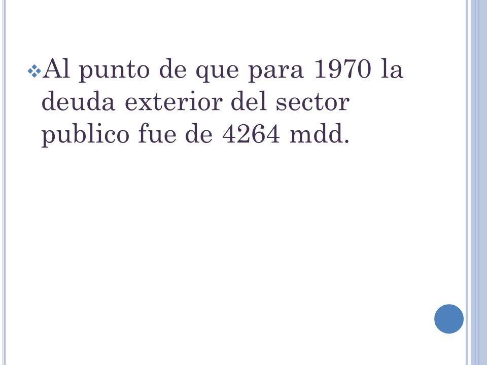 Al punto de que para 1970 la deuda exterior del sector publico fue de 4264 mdd.