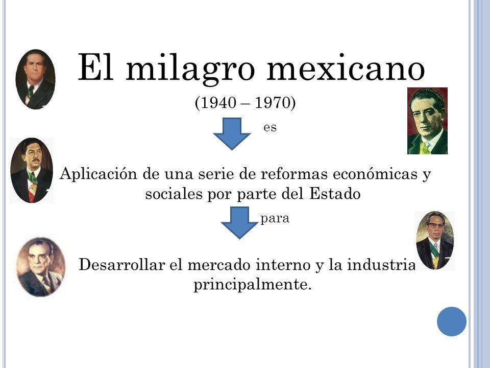 El milagro mexicano (1940 – 1970) es Aplicación de una serie de reformas económicas y sociales por parte del Estado para Desarrollar el mercado intern